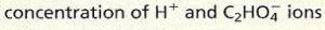 Chem - 102 a