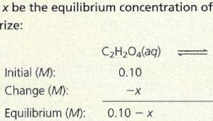 Chem - 104
