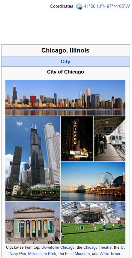 chicago coordinates