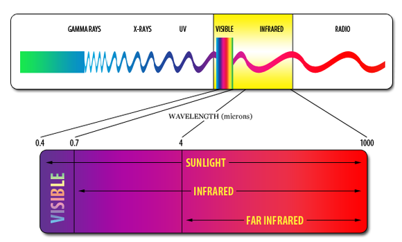 infrared-wavelength_1  5