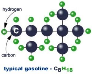 gasoline  3