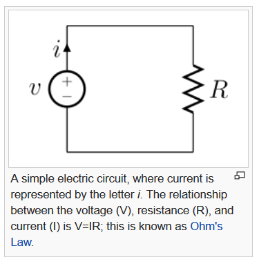 virginia-route-29-copper-circuit