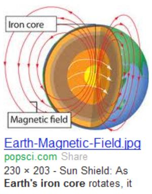 iron core - Earth-1
